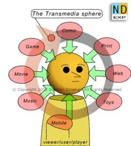 TheTransmediaSphere_1